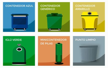 "As ""3 R"" da Ecoloxía: Reduce, reutiliza e recicla"